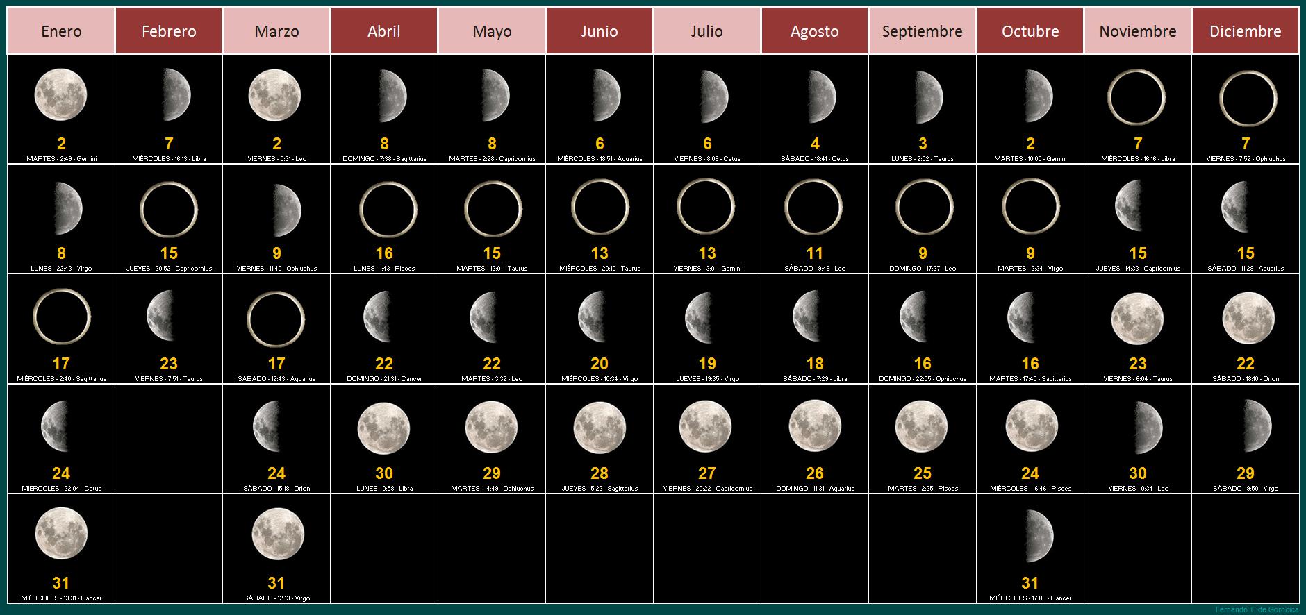 Imagen calendario lunar 2018