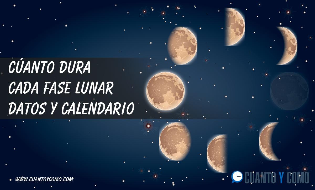 Cuánto Dura Cada Fase Lunar Calendario 2021