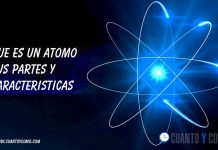 Imagen de un atomo