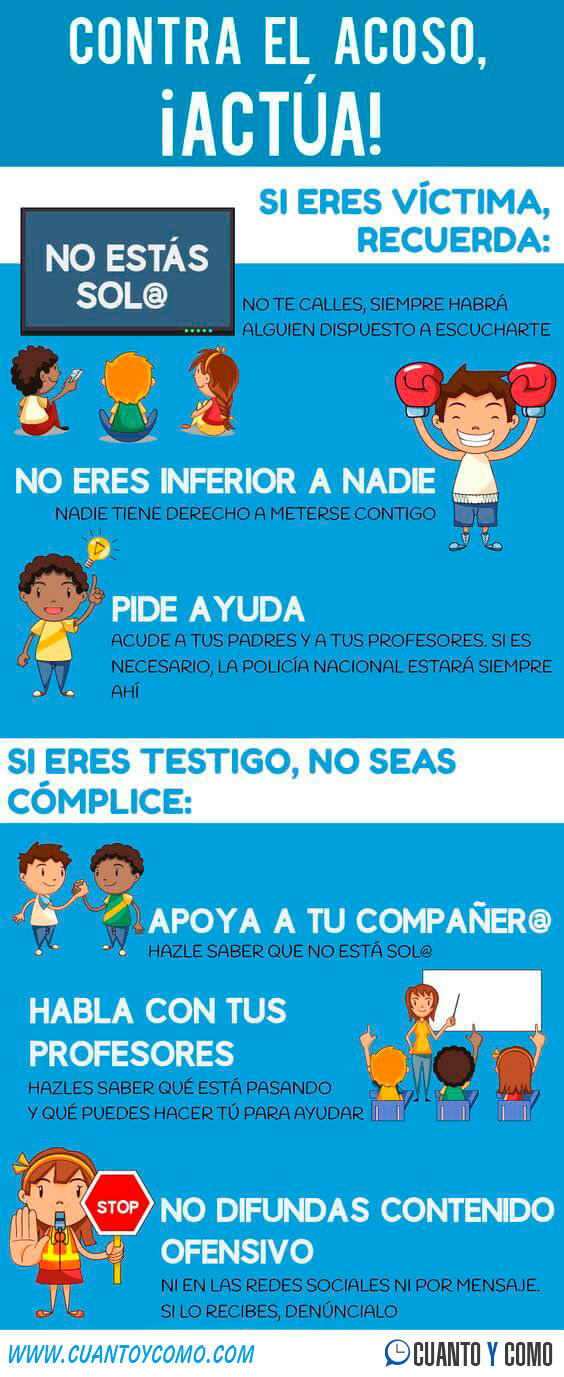 infografia bullying